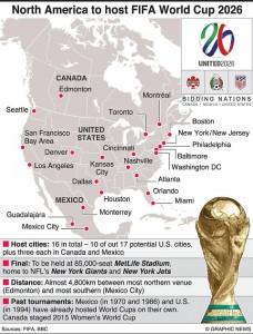 Большой футбол - большому городу!